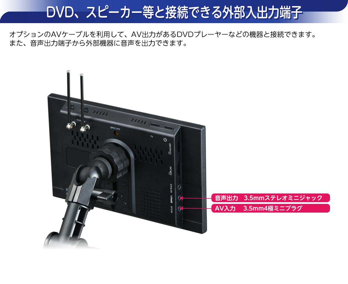 DVD、スピーカー等と接続できる外部入出力端子