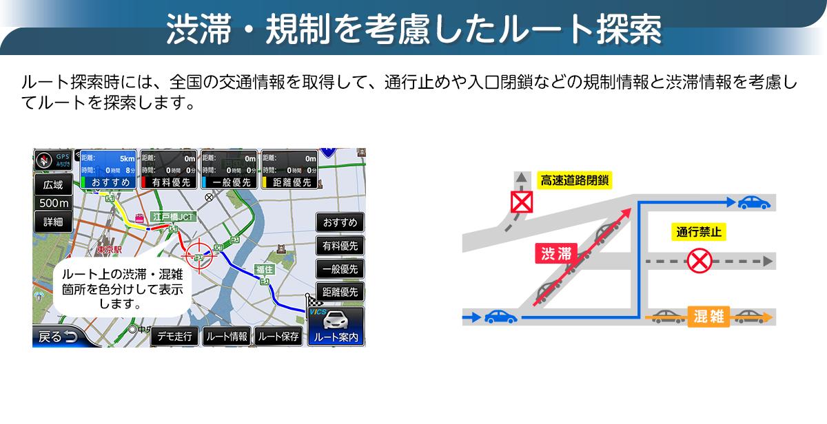 渋滞・規制を考慮したルート探索